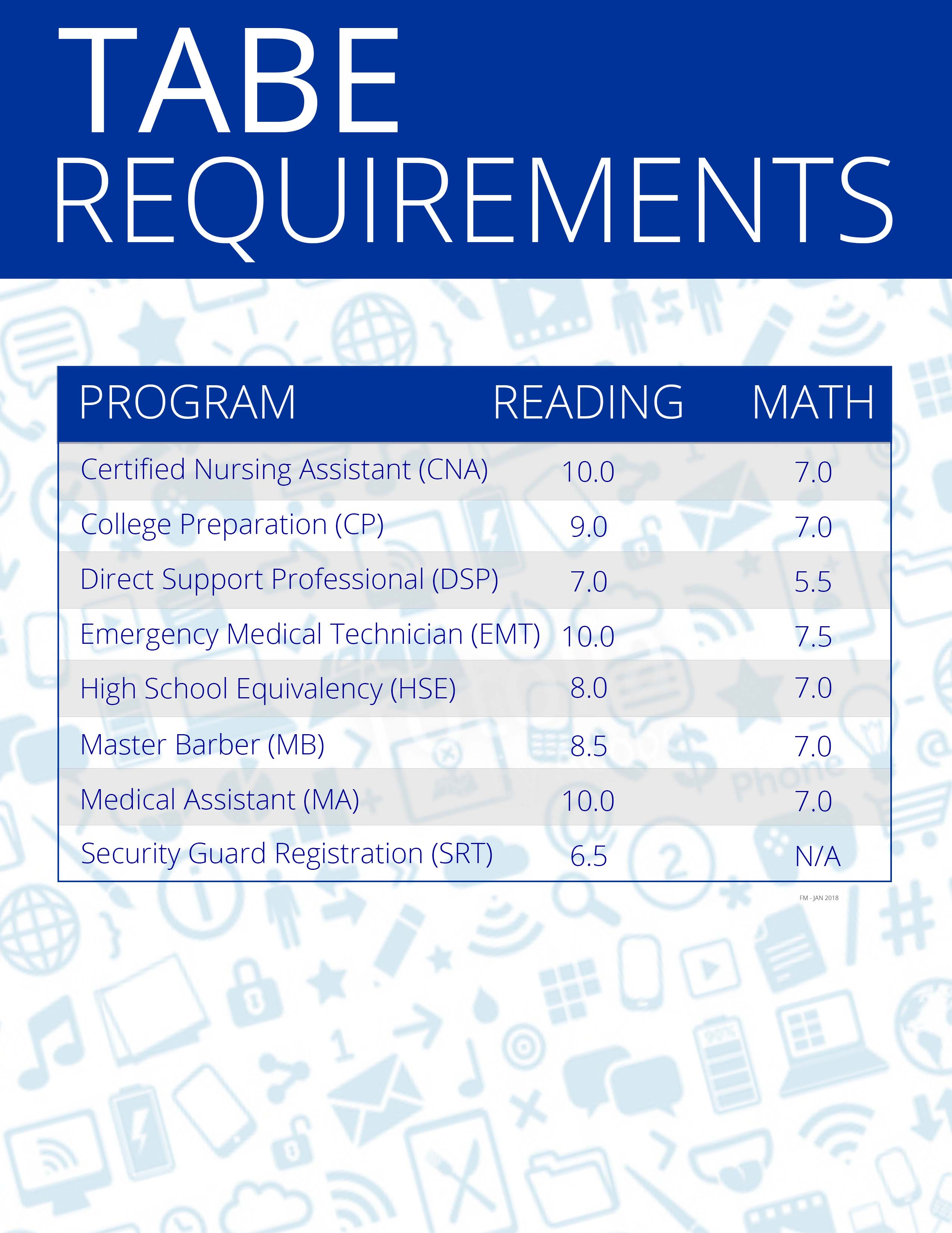 Admissions suny bronx eoc please refer to the required tabe scores xflitez Gallery